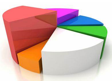 深度分析|我国家居行业未来发展态势如何?